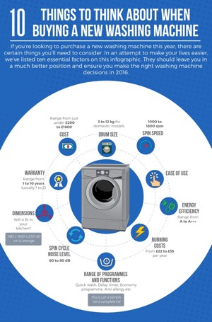 10 things to think about when buying a washing machine